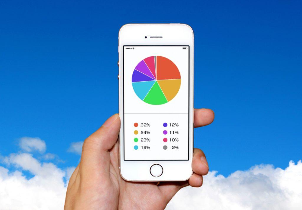 ロボアドバイザーでおまかせ資産運用 THEO [テオ]iOS公式アプリを提供開始(PR TIMES)